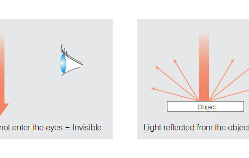 Laser light itself is invisible